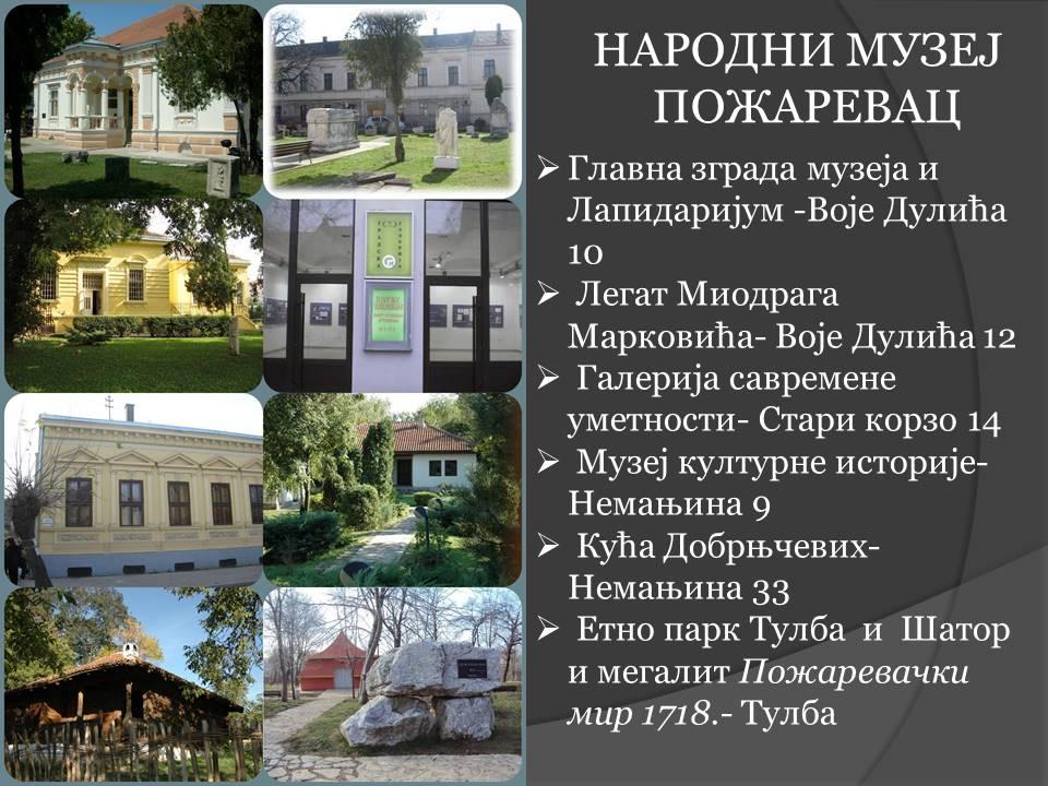 Objekti i adrese Narodnog muzeja u Požarevcu, 2021. godine